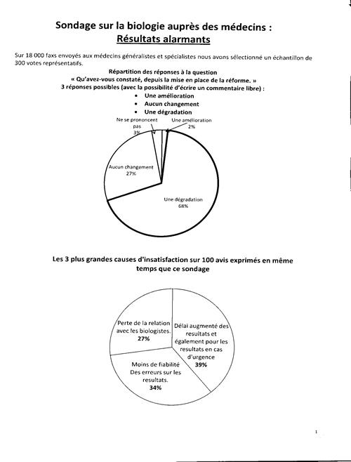 sondagenb1a.jpg